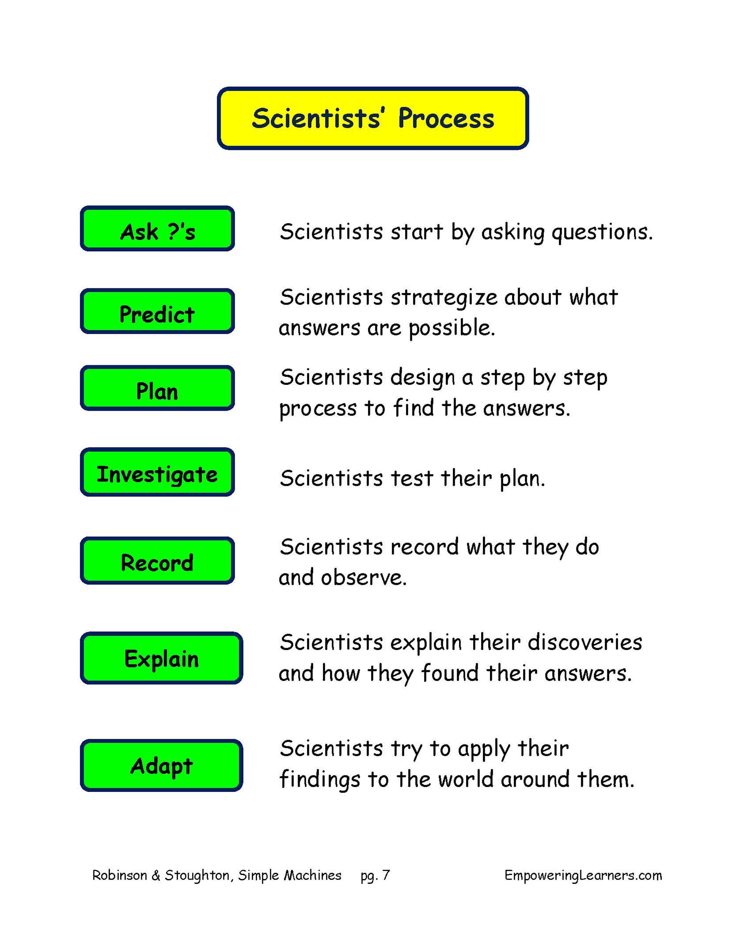Scientific Process for Kids